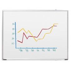 Board Dry-Erase Aluminum 2'X1.5' Spr00584